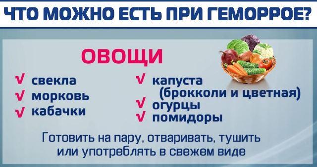 Хронический Геморрой Лечение Диета. Диета при геморрое, трещине заднего прохода, запоре и после операции: 12 разрешенных продуктов питания