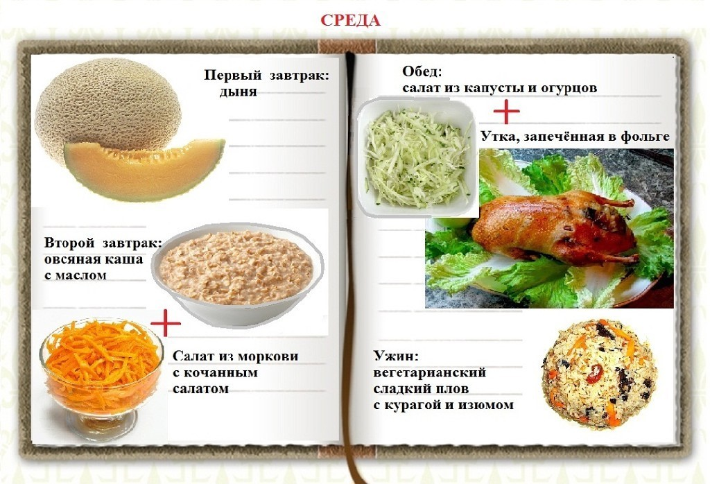 Раздельное Питание Для Похудения Примеры Меню.