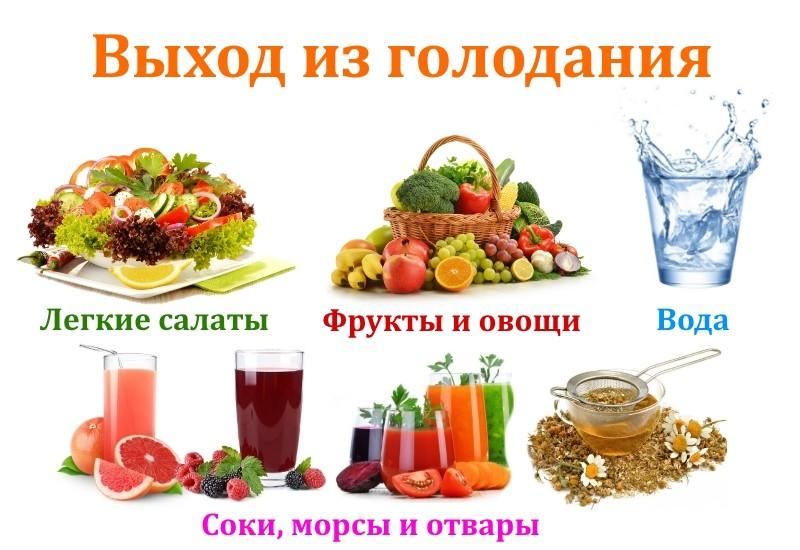 Выход Из Голодания Похудение. Как правильно выходить из лечебного голодания и как не навредить организму